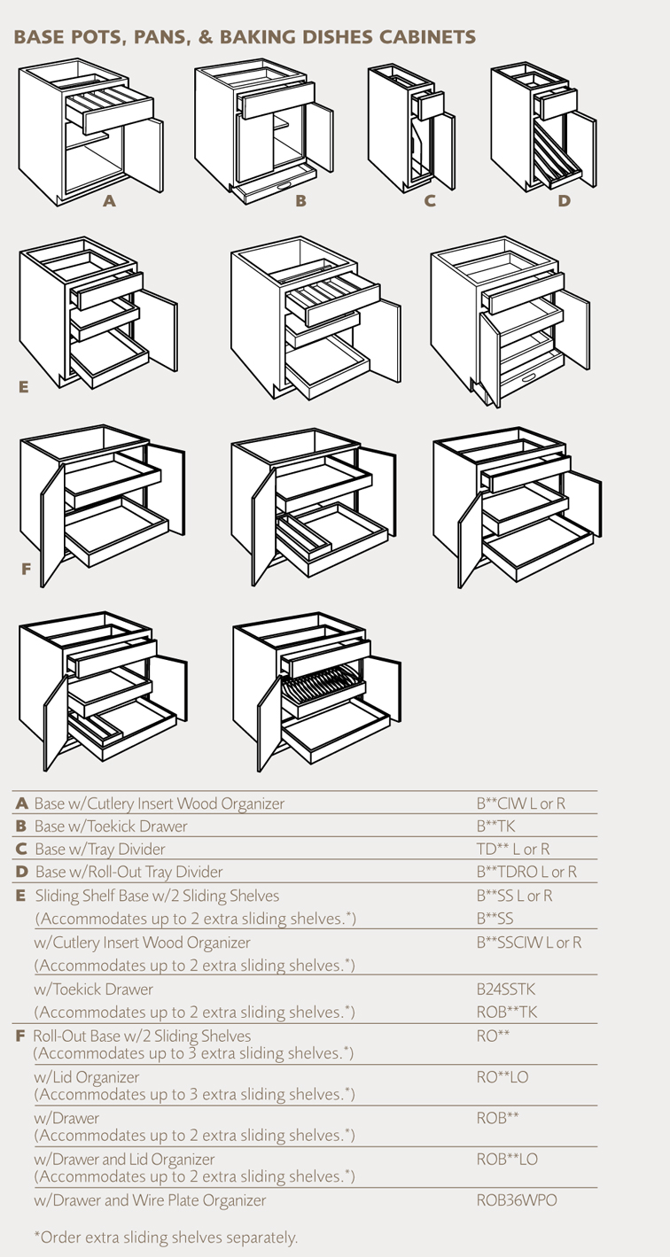 Incredible Kitchen CabiSpecifications 756 x 1419 · 423 kB · jpeg